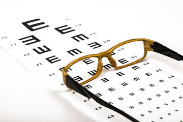 optometrist chart and eye glasses