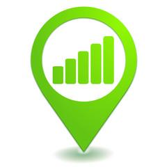 réception réseau sur symbole localisation vert
