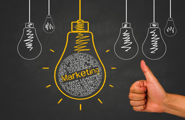 marketing concept with business words in light bulb