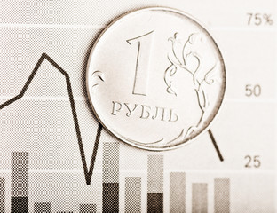 One rouble coin on fluctuating graph. Rate of the  Russian roubl