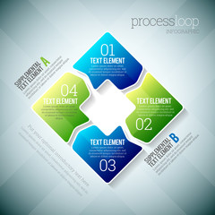 Process Loop Infographic