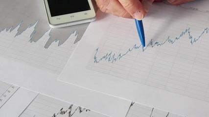 Auswertung eines Aktienkurses