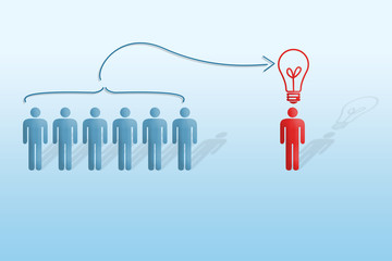 Innovation and ideas as a result of team work