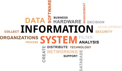 word cloud - information system
