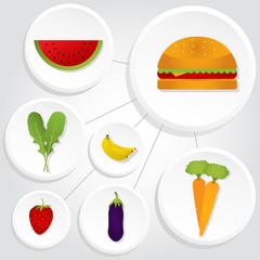 Circular icons of vegetables and hamburger