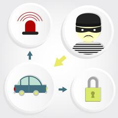 Scheme robbery car