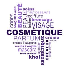 Nuage de mots sur le thème de la cosmétique