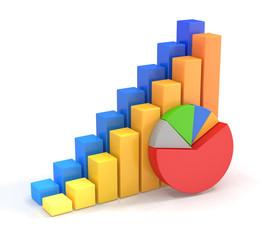 3D Pie Chart And Bar Chart