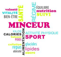 Nuage de mots sur le thème : minceur et régime