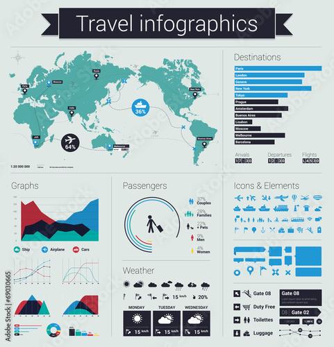 Travel info graphics design elements, graphs, icons
