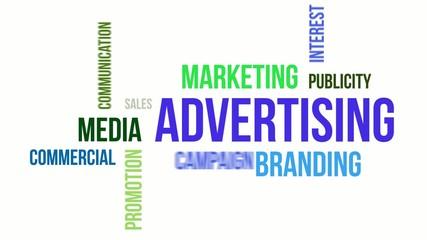 kinetic typography advertising