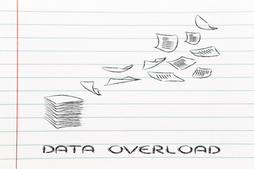 information and data overload, organising knowledge and business