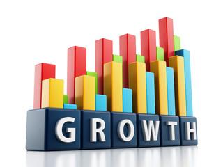 Growth bars
