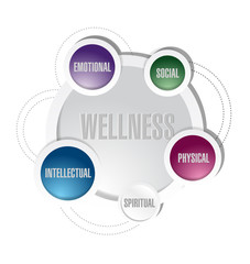 wellness diagram illustration design