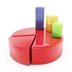 Estadísticas 3d / 3d Statistics