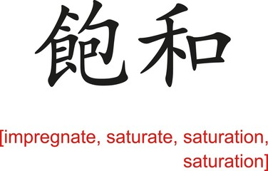 Chinese Sign for impregnate, saturate, saturation, saturation