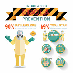 Ebola virus disease Infographics, Prevention.