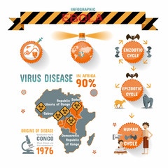 EBOLA 1 ORIGINS OF DISEASE