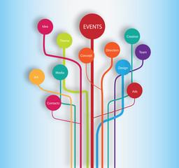 Events tree creative idea and concept