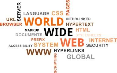 word cloud - www