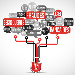 nuage de mots cadenas ouvert : arnaque fraude escroquerie CB