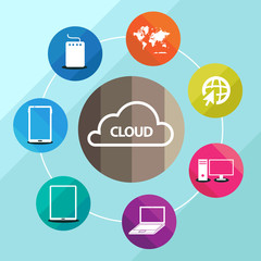 cloud computing jigsaw and infographic