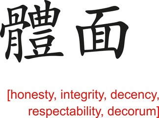 Chinese Sign for honesty, integrity, decency, respectability