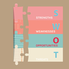Swot analysis. Business infographic  ,Vector Illustrator