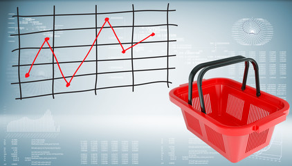 Shopping basket with graph of price changes