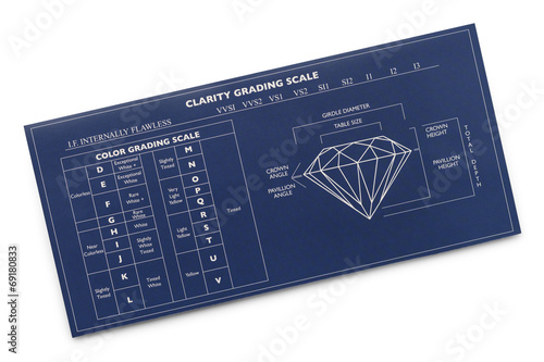 Leinwanddruck Bild Diamond Grading Chart