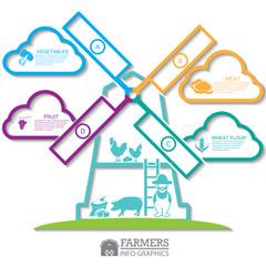 Infographic elements.Farm