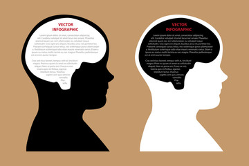 Vector infographic human thinking for business and design concep