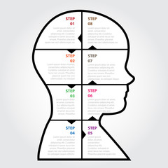Vector infographics human thinking concept