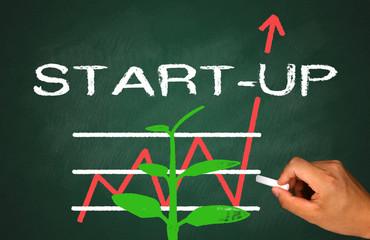 startup concept : new beginning