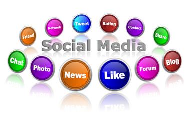 social media concept circle 2