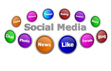social media concept circle 3