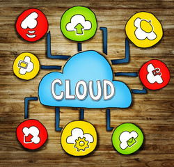 Aerial View of Cloud Computing Concepts