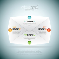 White Mail Infographic