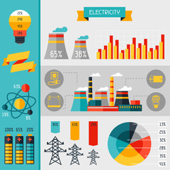 Electricity set of industry power infographic in flat style.