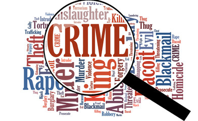 Word cloud of Crime