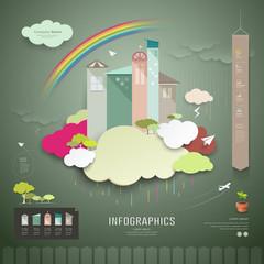 Vector, trend house for the annual rainy season. info graphics