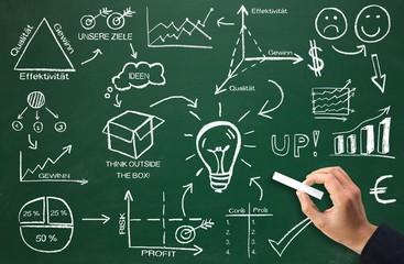 Viele Businesskonzepte auf Kreidetafel - Alle führen zum Erfolg