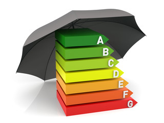 Energy Efficiency Chart with Insurance