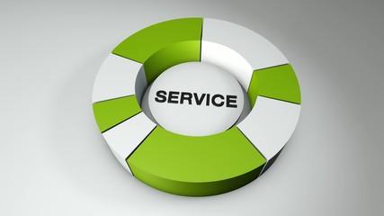 360 degree service