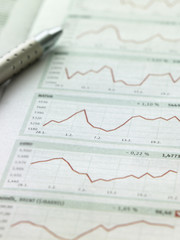 View of stock market graphs
