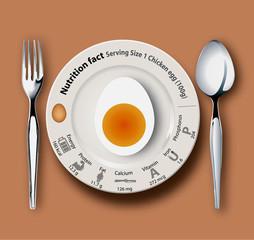 Nutrition fact chicken egg