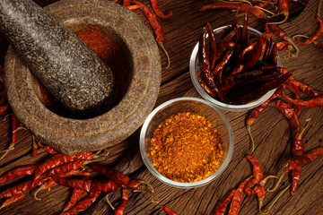 Make dry chilli to cayenne by mortar