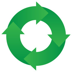 Kreise Pfeile grün