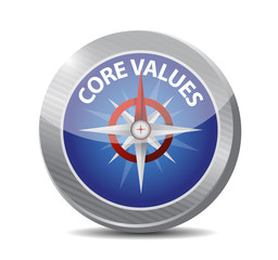 core values compass illustration design