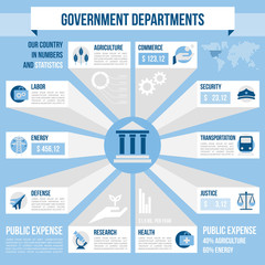 Government departments infographics